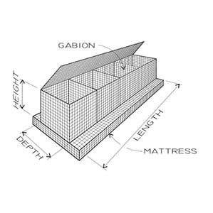 SHOWN ABOVE IS A TYPICAL 12 ft LONGDURA-GUARD™ GABION BASKET WALL WITH BASE MATTRESS