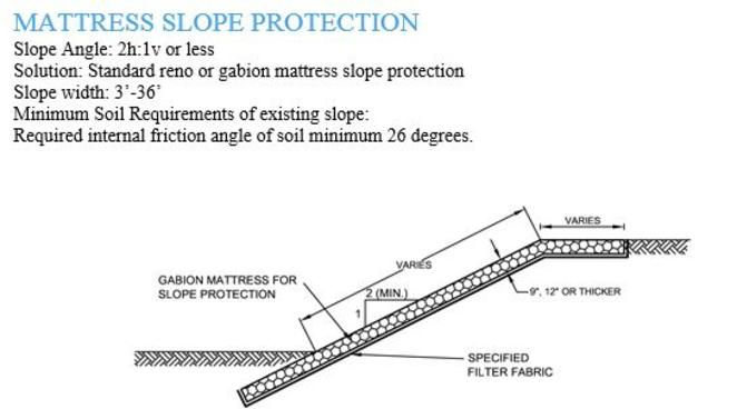 SlopeProtection1