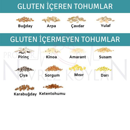 Gluten içeren ve içermeyen tohumlar