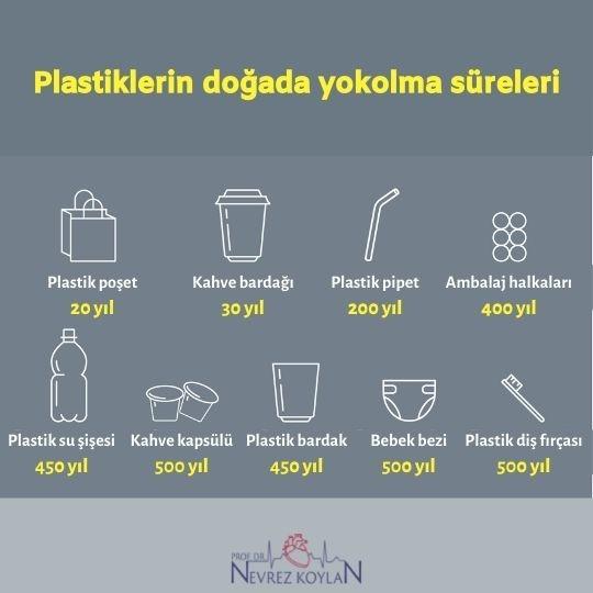 Plastikler ve doğada yokolma süreleri
