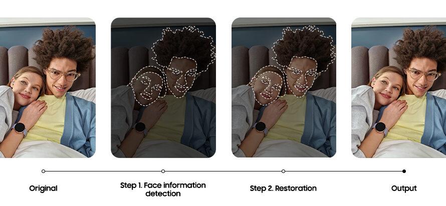 Detrás de cámara: cómo la Inteligencia Artificial del Galaxy S21 mejora las fotos en un abrir y cerrar de ojos