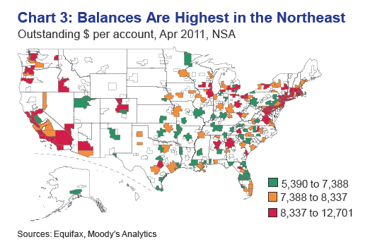 student-loan-balance-by-state