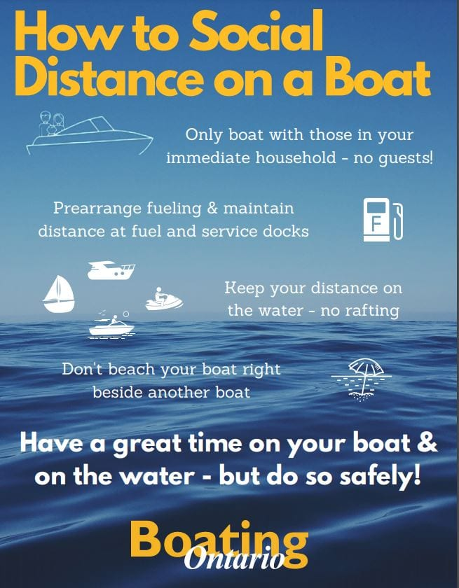 Social Distance On a Boat Poster from Transportation Canada