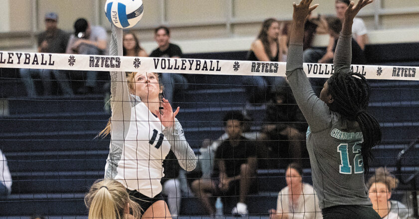 Aztecs win two of three, but struggles continue