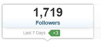 Instagram Follower Growth for One Week