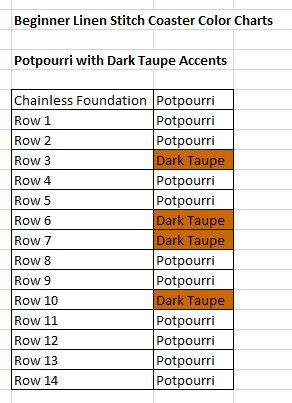 Potpourri with Dark Taupe Accents Coaster Color Chart