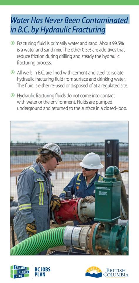 Fracking_Has_Never_Contaminated_BC_Water
