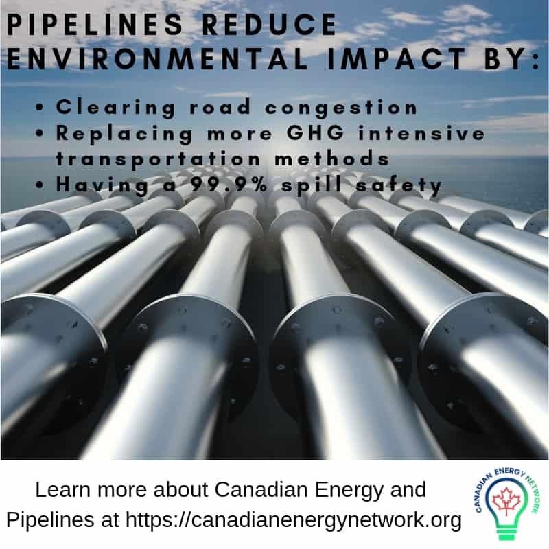Pipelines...