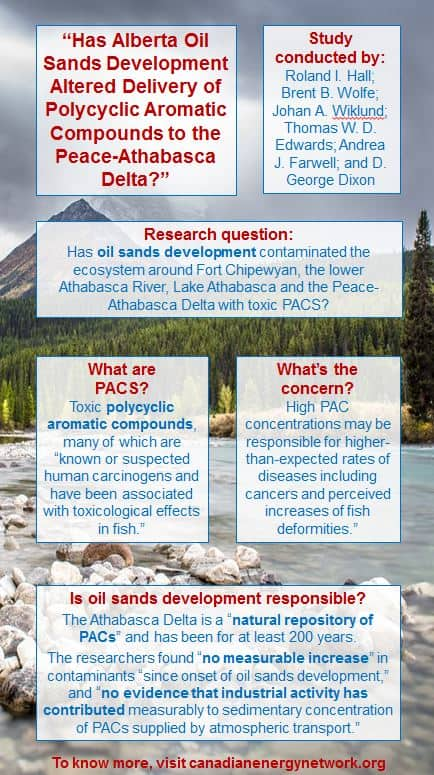 Athabasca_fact_sheet