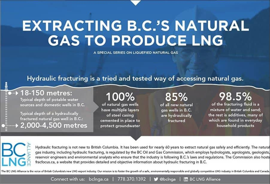 BC_LNG_Alliance