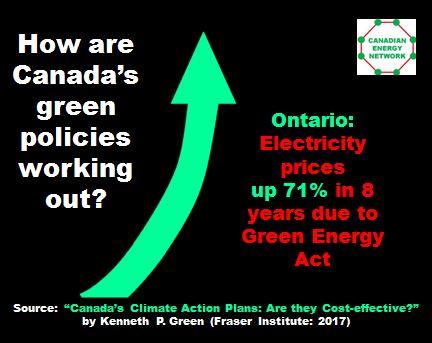 Green_Energy_Act_meme
