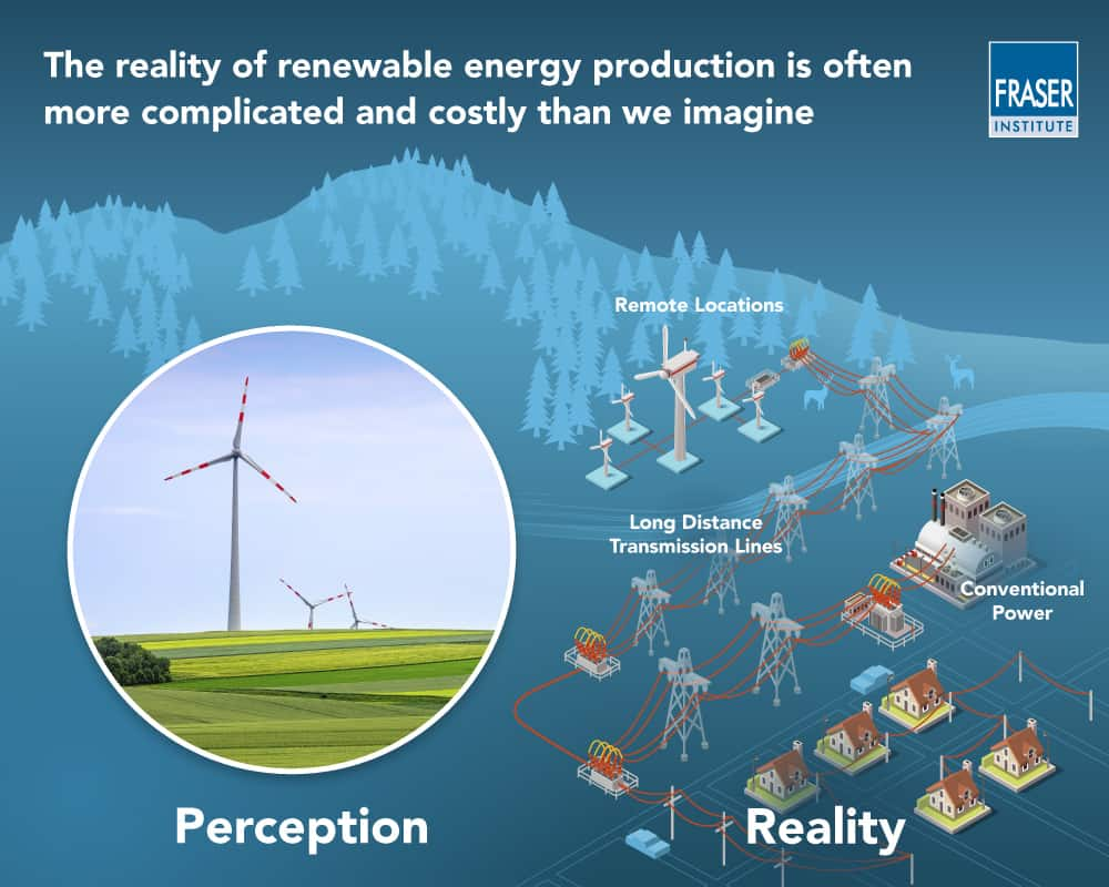 generating-electricity-in-canada-wind-sunlight-infographic