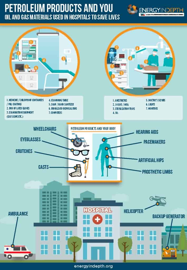 Petroleum-and-Hospitals-web