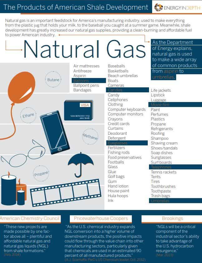 benefits nat gas