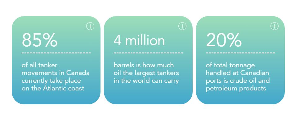 tanker facts