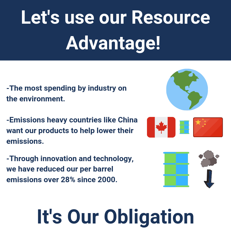 Resource Advantage