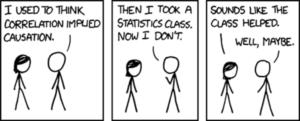 number correlation causation