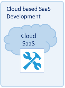 Cloud based SaaS development