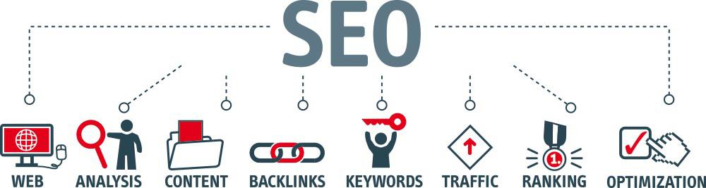 Web Development and SEO services in Atlanta
