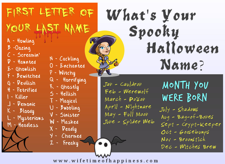 whats-your-halloween-name