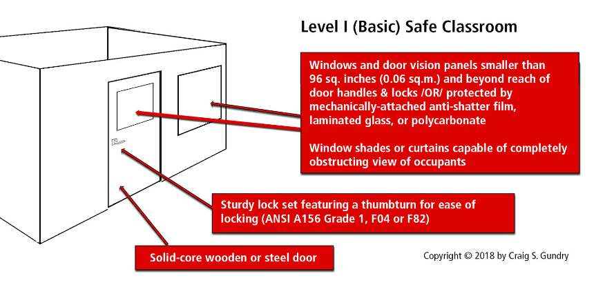 Active Shooter Safe Room Classroom Design