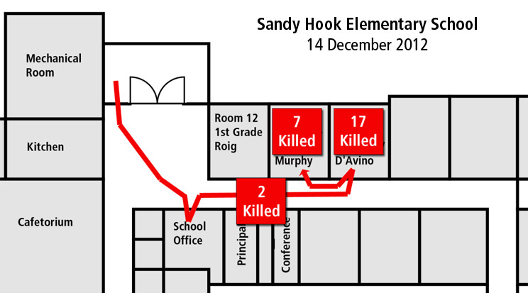 Sandy Hook Elementary Attack Diagram