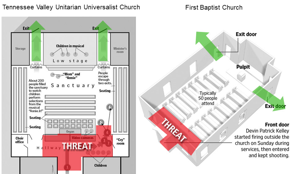 Church Attack Infographic Diagram