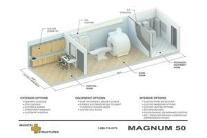 Medical Structures, LLC