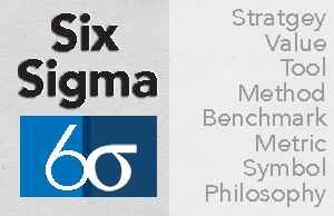 Six Sigma Training Opportunities
