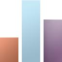 Analysis/Metrics