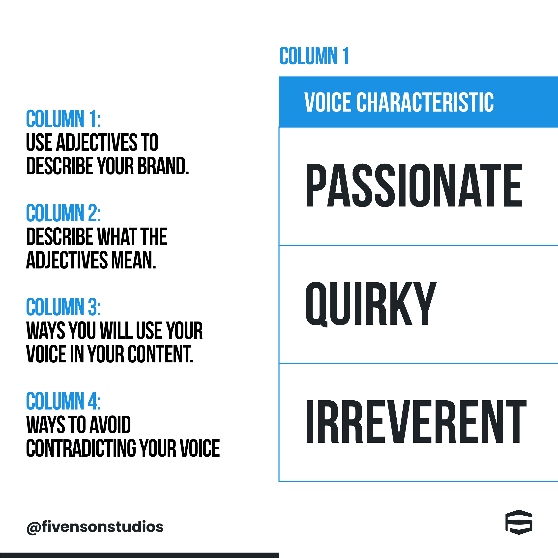 is your brand voice consistent-05