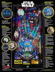 Star Wars (Stern)