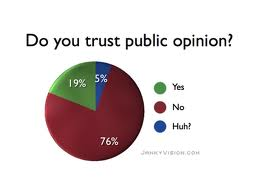 And the survey says………