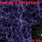 Large scale structure of the Universe.