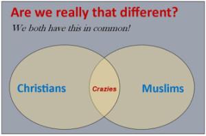 religion crazies