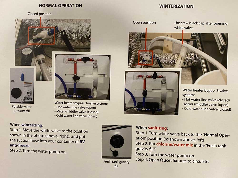 Grand Design Water Bypass Instruction Guide