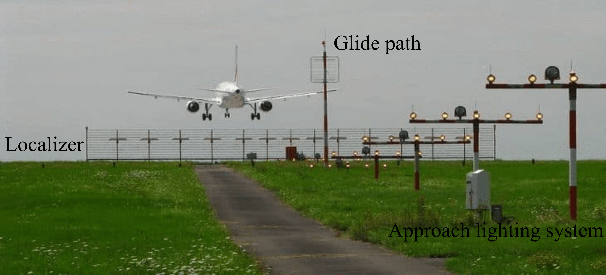Instrument landing system with approach of an aircraft