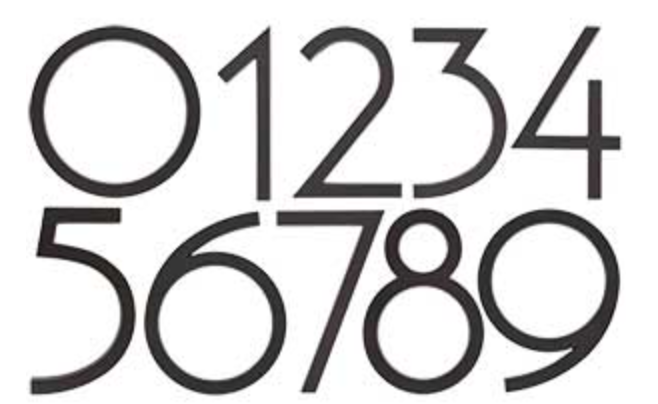 9 Most Popular Modern House Numbers for 2020