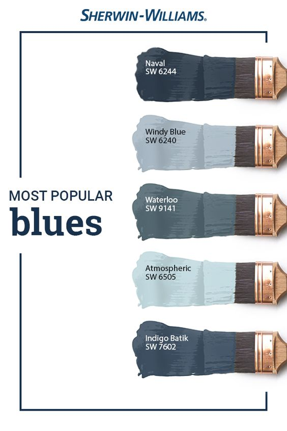Sherwin Williams Blue paint undertones 2020