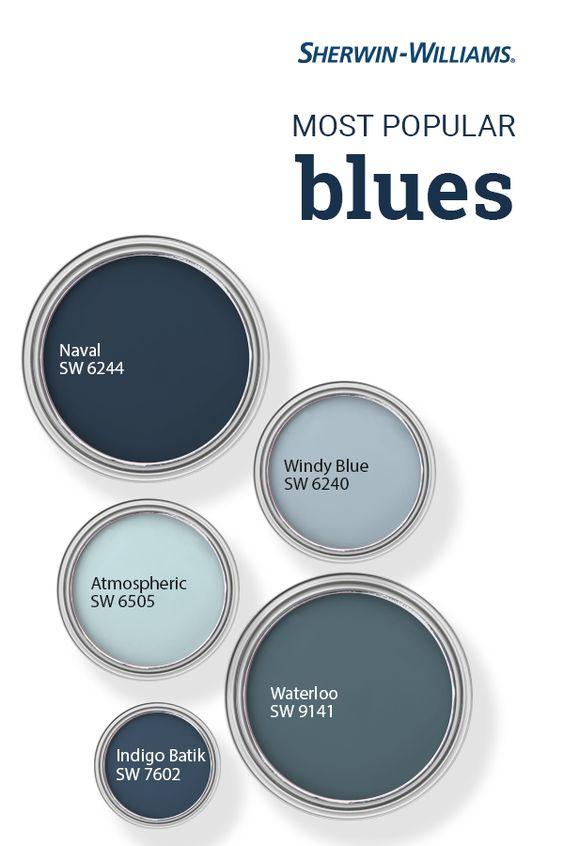 Sherwin Williams Blue paint undertones