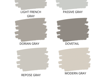 Best Sherwin Williams Gray Paint Colors of 2021