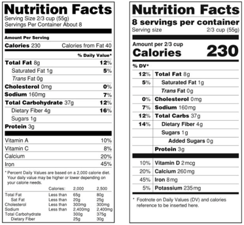On the left, the old label. On the right, the updated label