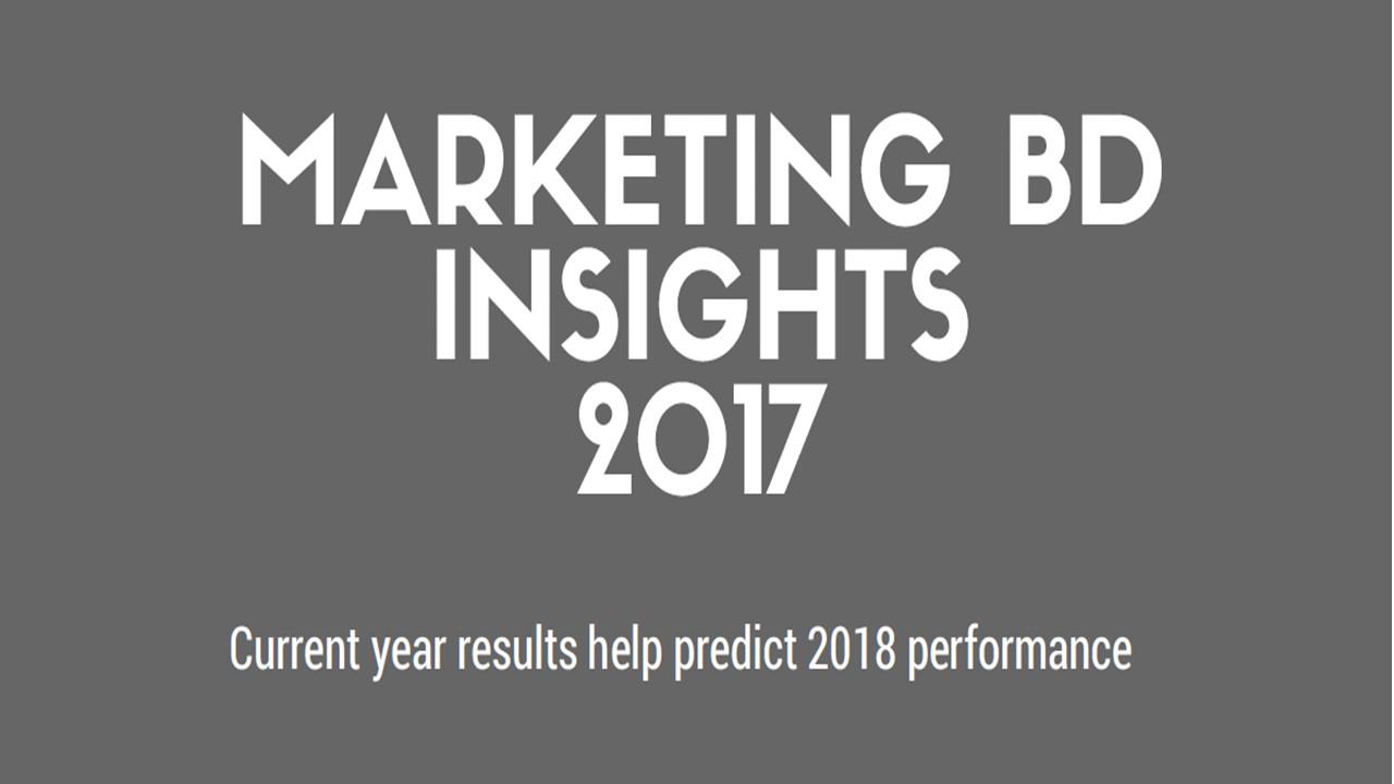 Sales Metrics Analysis Infographic