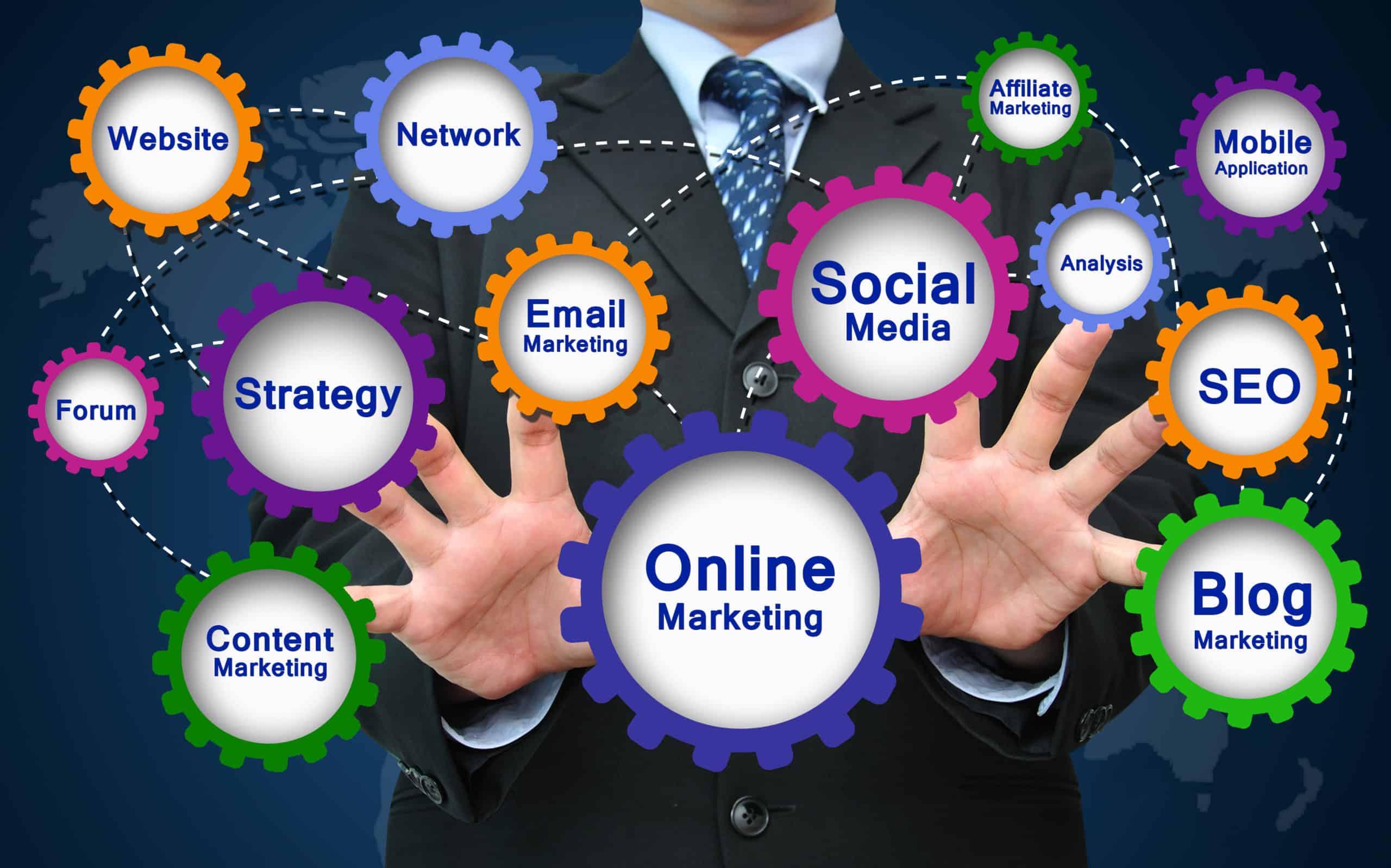 Effective Digital Marketing Solutions=