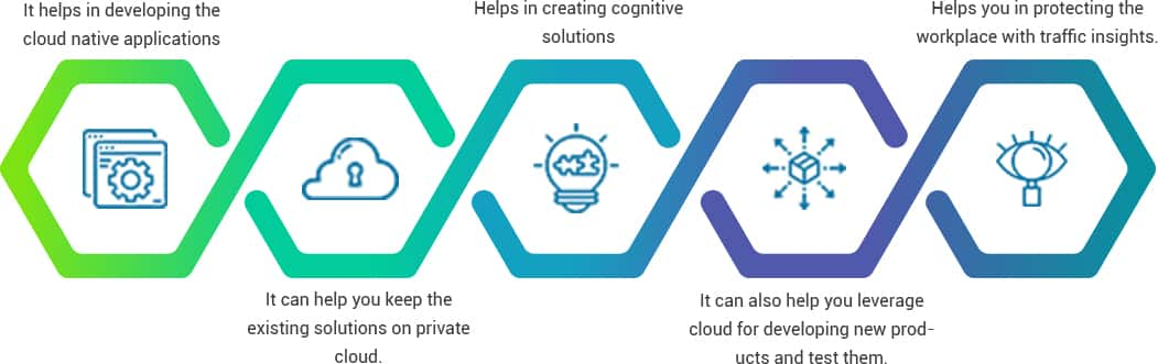 Features of Cloud Storage