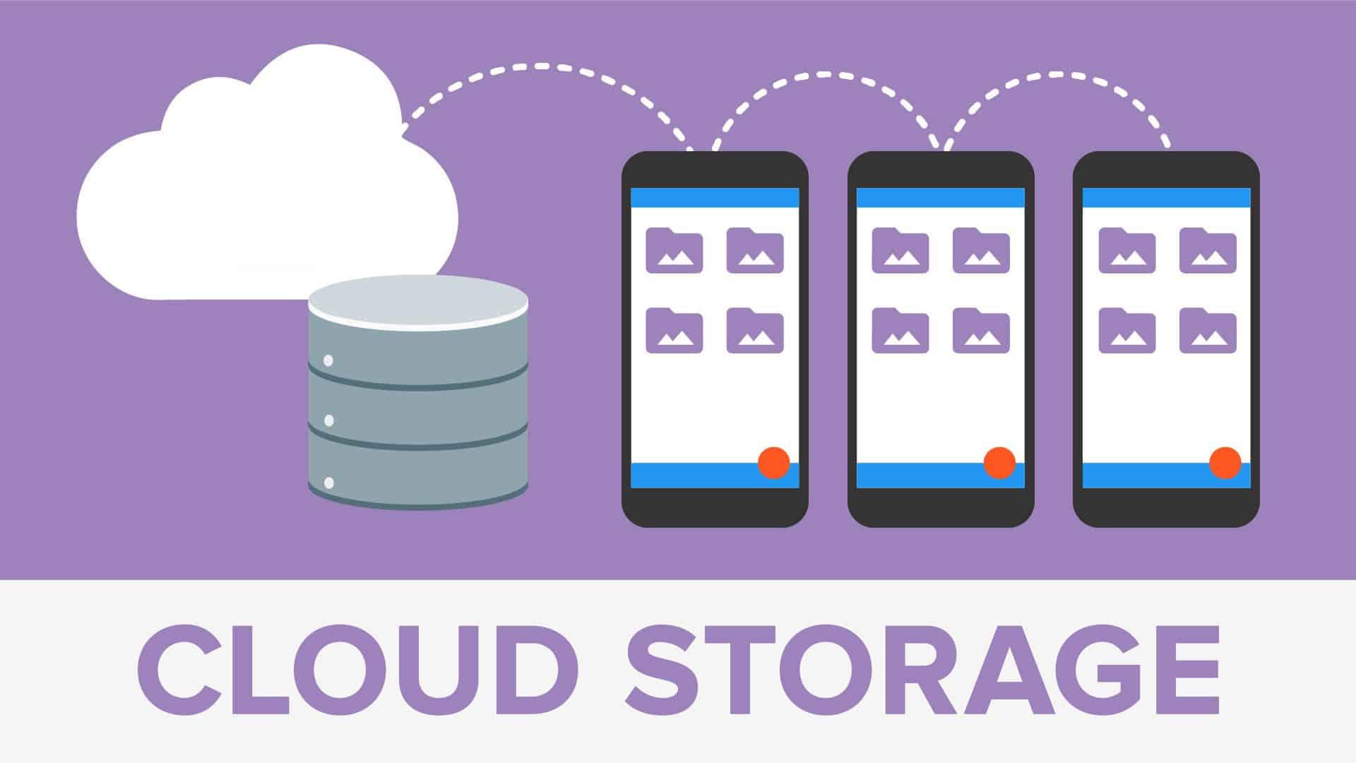 Cloud Storage Service=