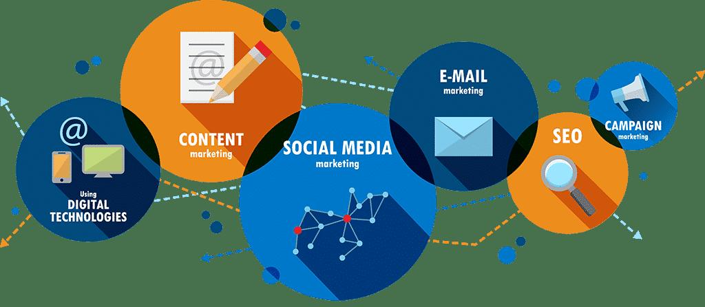 Online Marketing Service=