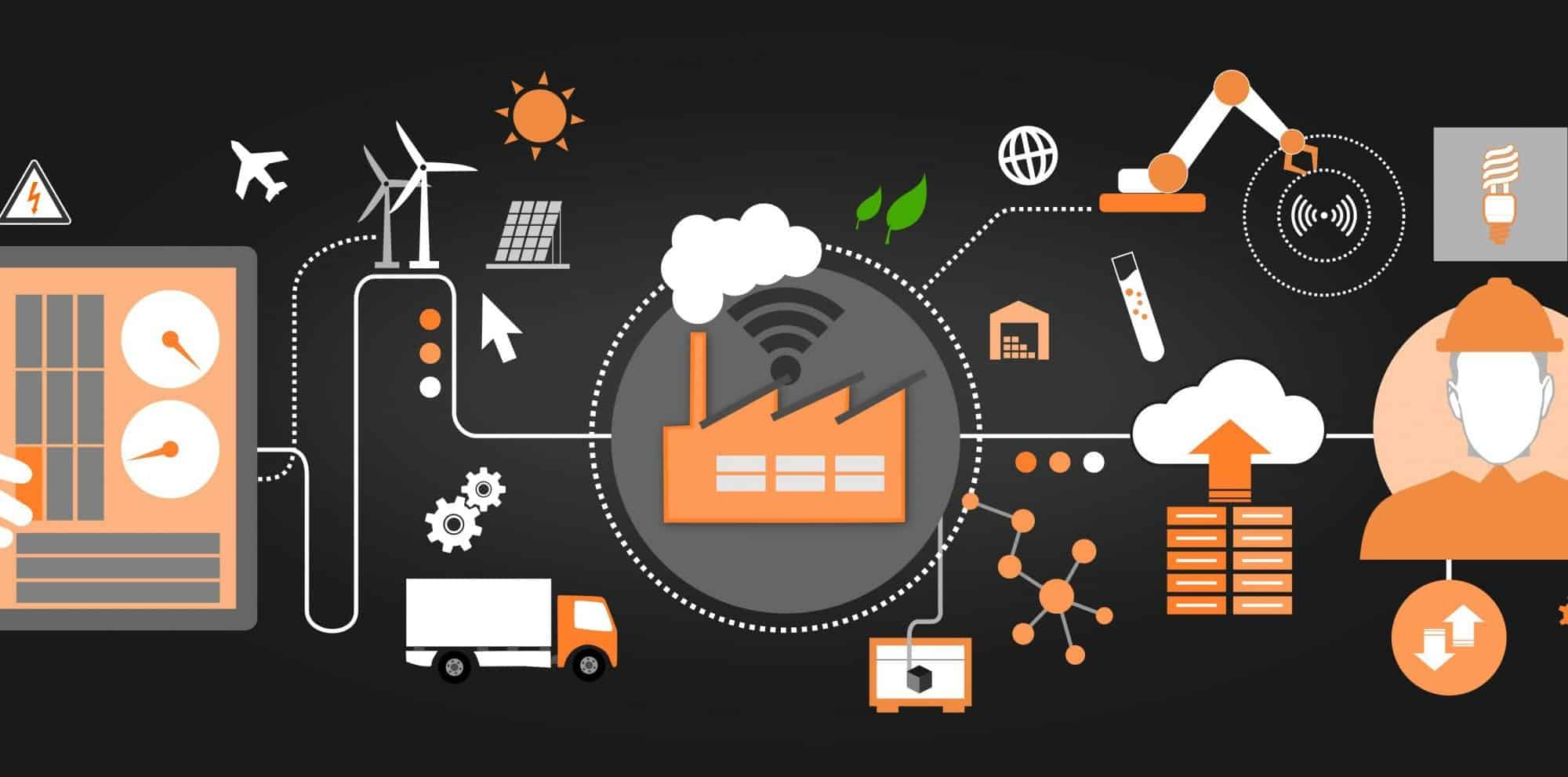industry sector apps important
