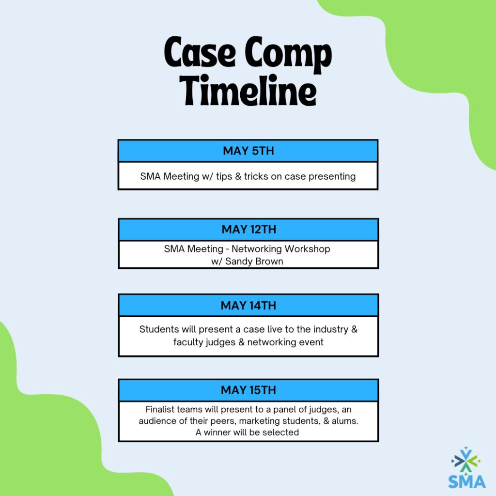 SMA CASE COMP