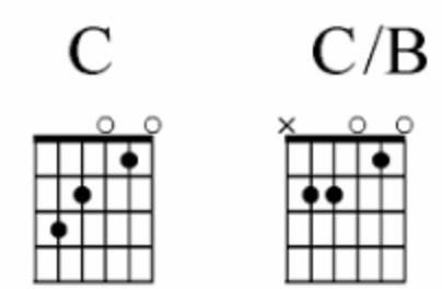 Chord embellishment C/B